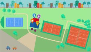 mappa ASD La Racchetta