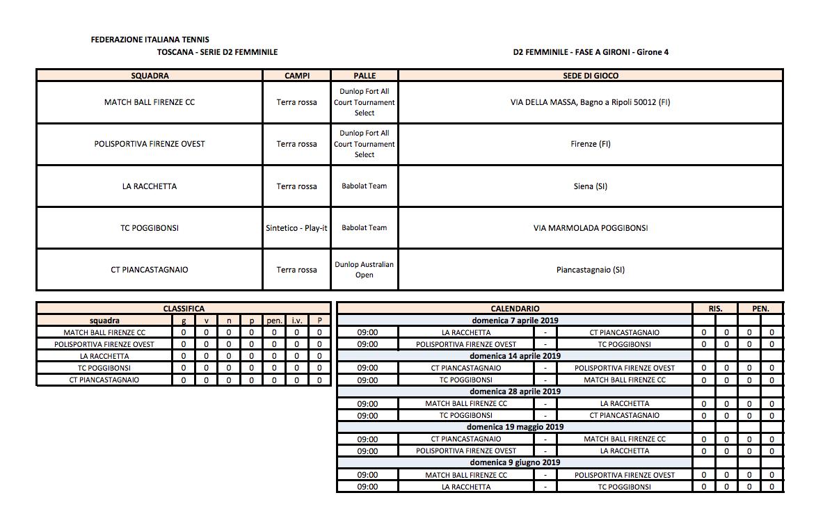 Calendario Torneo A 7 Squadre.Squadre 2019 S D La Racchetta Siena